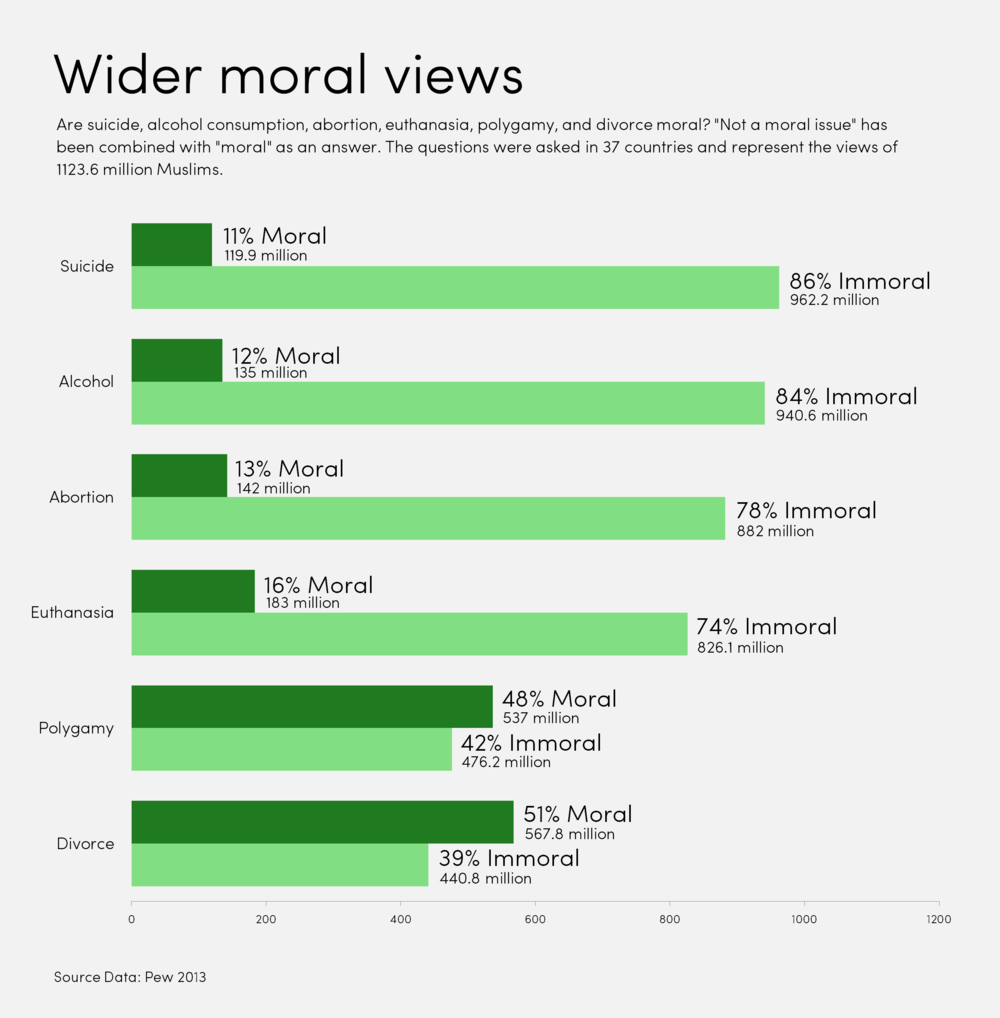 assisted suicides moral or immoral Debate: assisted suicide from debatepedia jump to: in fact, immoral that is, in effect it is a moral duty to attempt to prevent suicide in general.