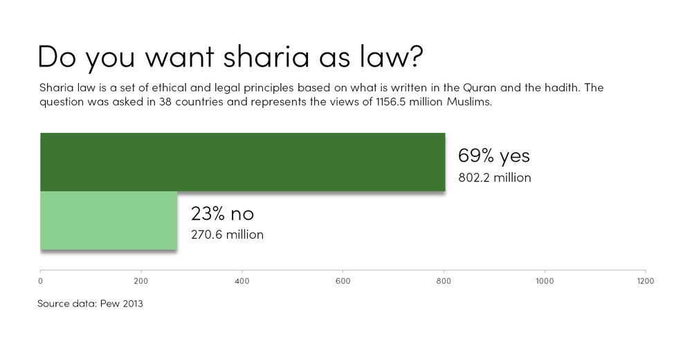 Sharia1-2.png