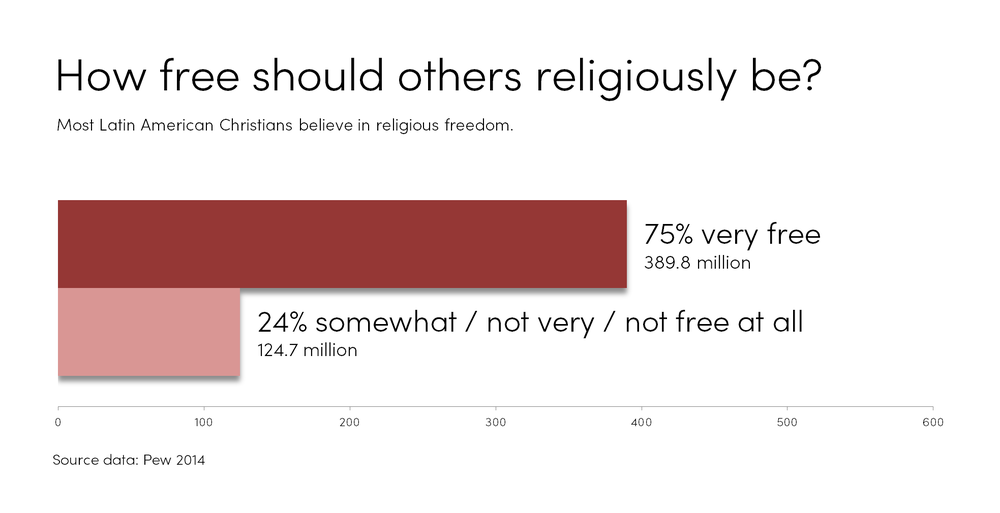 ReligiousFreedom.png