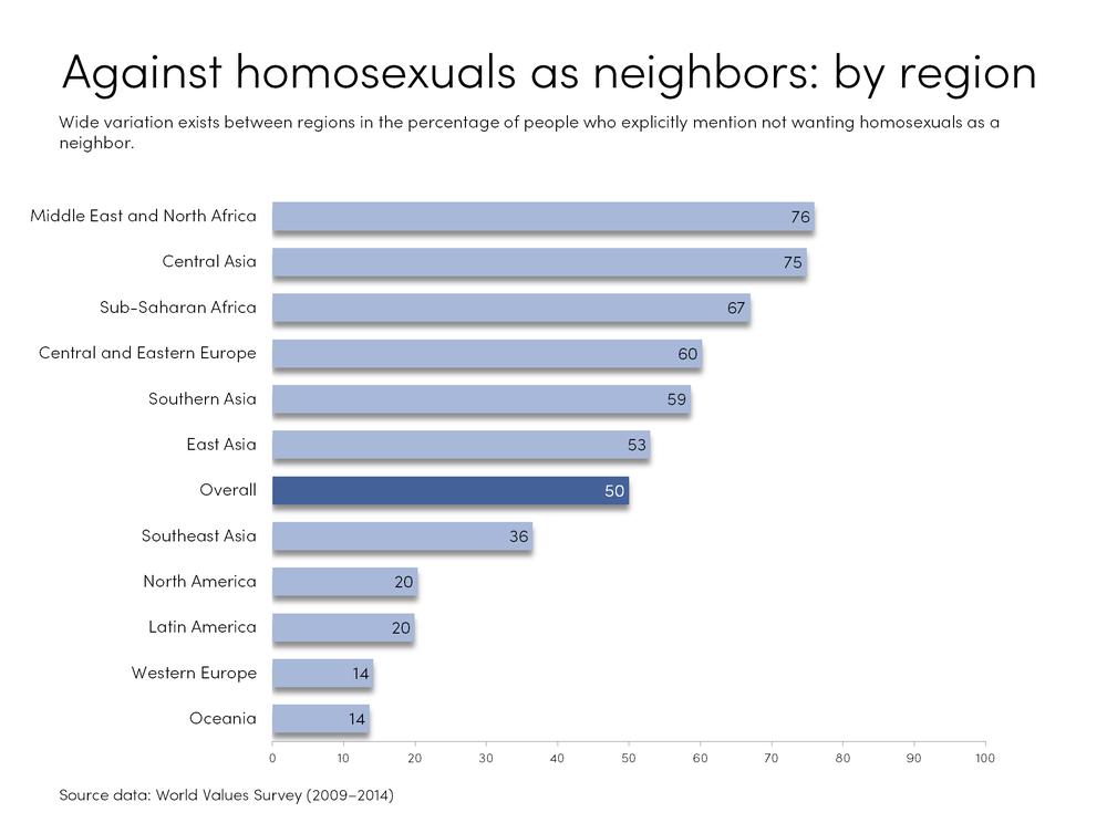 Homosexuals.png