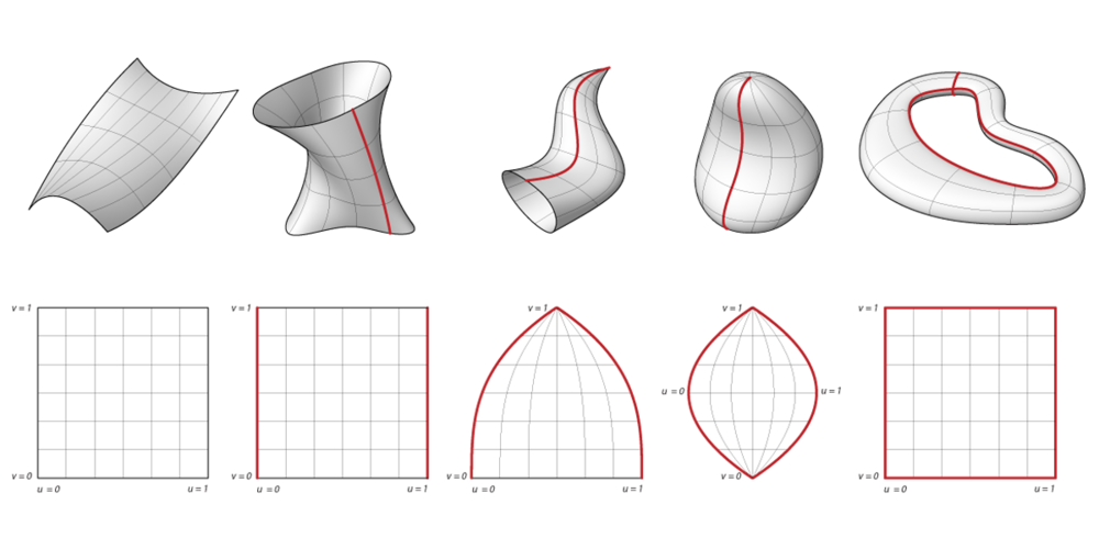 Automated Formation of NURBS surfaces for all possible topologies