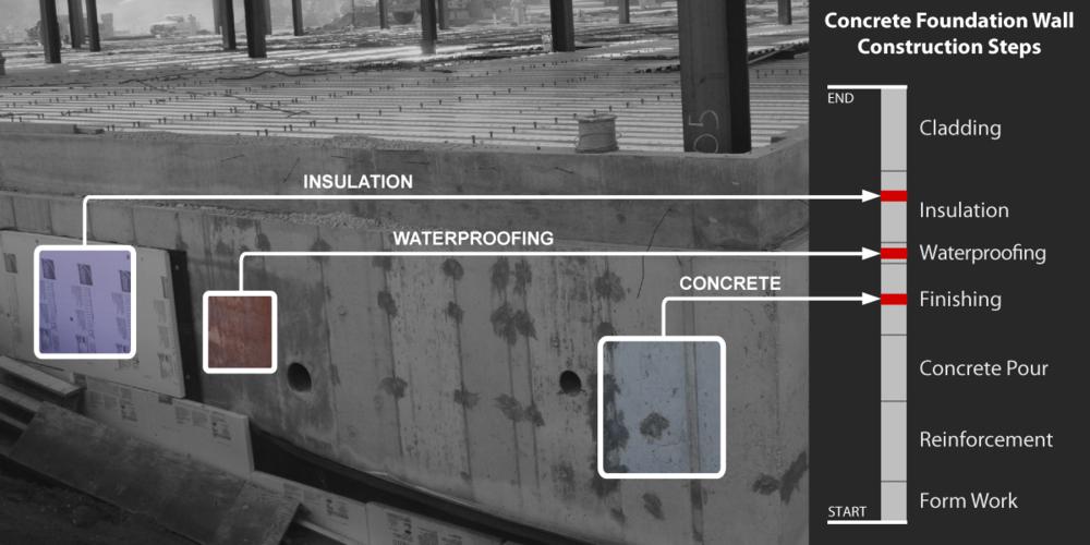 material_monitoring.png