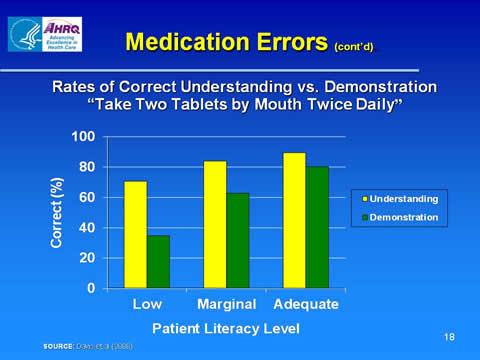medications-for-serniors