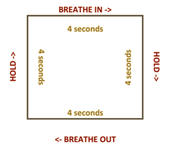 Box breath