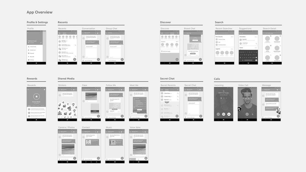 Bip App Overview.jpg
