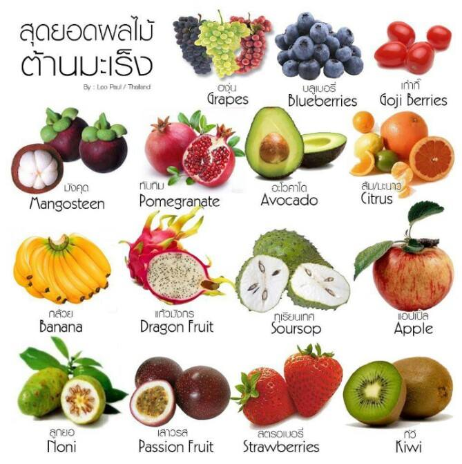 thai-fruits-healthy-cafe-isan