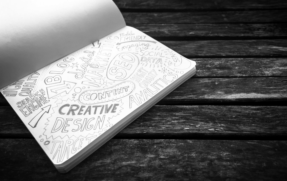 Creative Career Articles || KG Style Designs