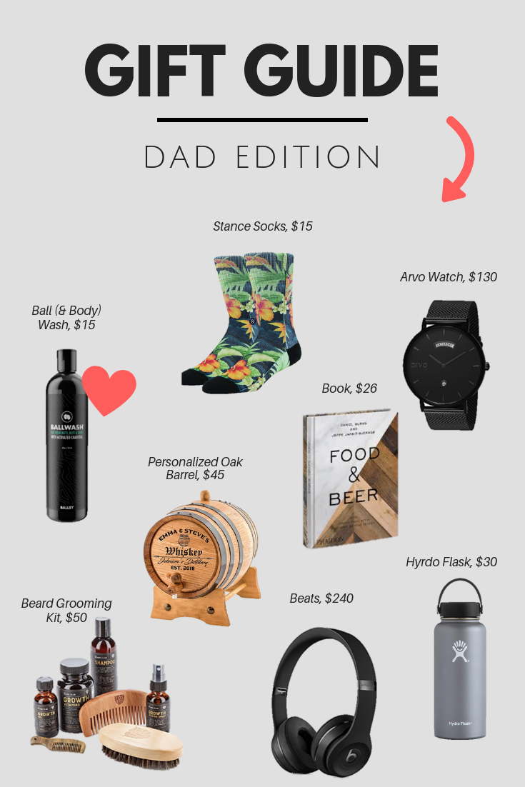 2018 gift guide for men from the little milk bar the most unique gifts for dad.png