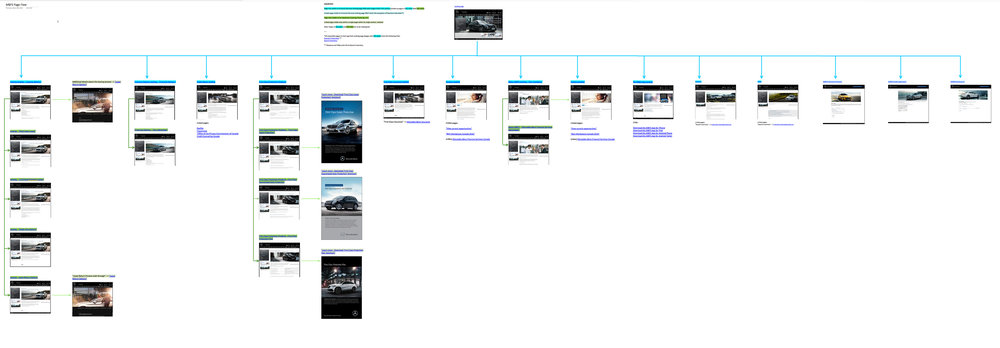 MBFS_page-flow.jpg