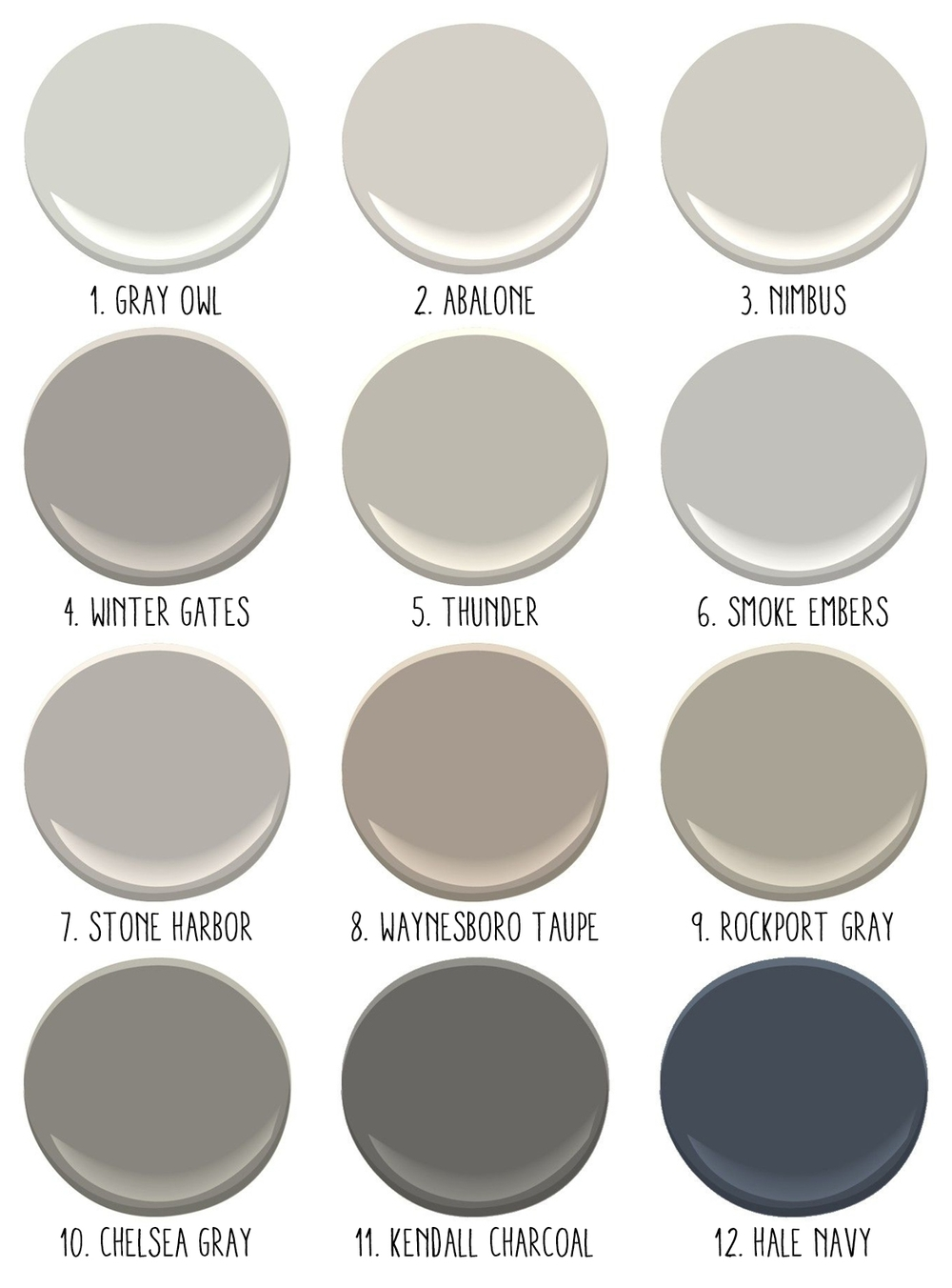 1. Gray Owl- a really pretty light gray. Amanda has this in her house and it looks beautiful; 2. Abalone- another pretty light gray with a touch of brown and lavender; 3. Nimbus- a warm neutral gray; 4. Winter Gates; 5. Thunder; 6. Smoke Embers- nice cool gray with blue tones- looks good with Hale Navy; 7. Stone Harbor; 8. Waynesboro Taupe- this color changes dramatically given the light but is really rich; 9. Rockport Gray- one of Amanda's favorites! ; 10. Chelsea Gray; 11. Kendall Charcoal; 12. Hale Navy- a stunning navy that works as a great rich alternative to a charcoal or black