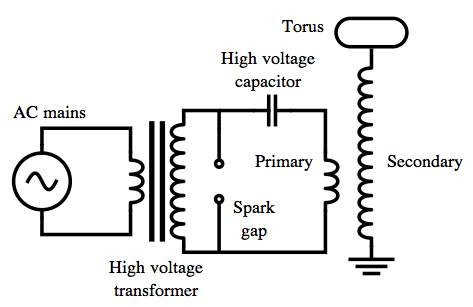 Tesla Coil Schematic Source:  Wikipedia
