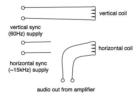 Oscilloscope wiring diagram, vertical configuration
