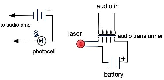 AM laser transmitter schematic