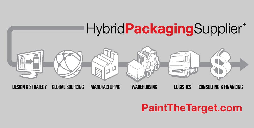 hybrid graphic.jpg
