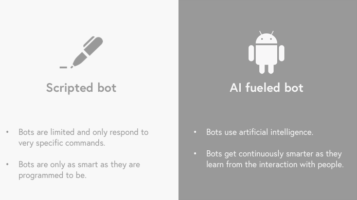 Figure 10: Scripted vs. AI fueled bots