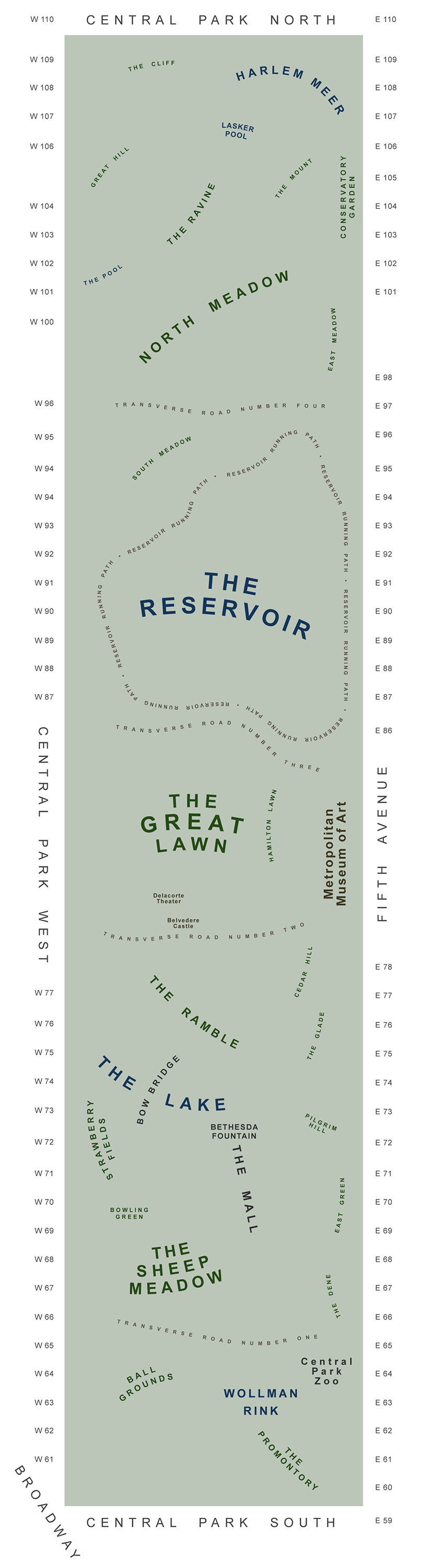Central Park TypeMap.png