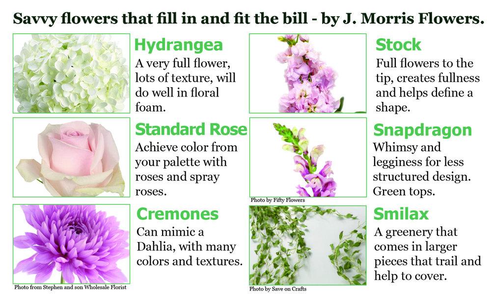 Arch-flower-guide.jpg