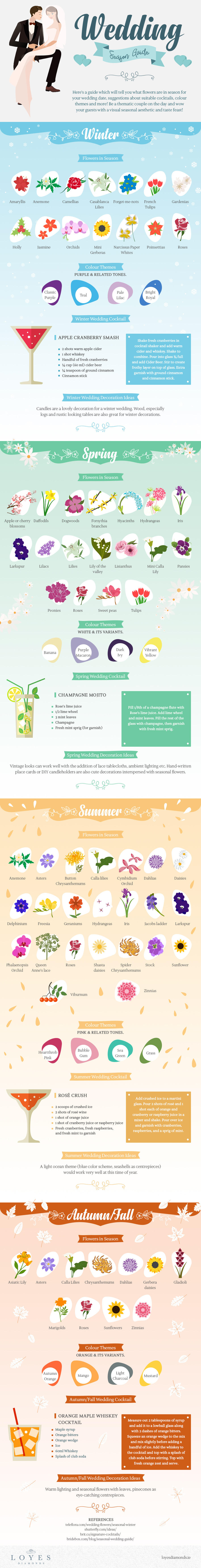 Wedding-Seasons-What-You-Need-to-Know-Infographic.jpg