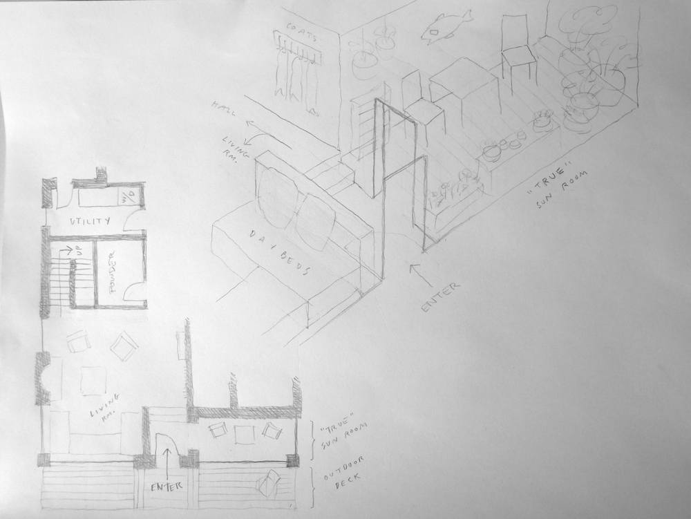 Here is a sketch I made when I was trying to envision what a warm, enclosed, sun- and plant-filled room on the SE corner of the house might look like.
