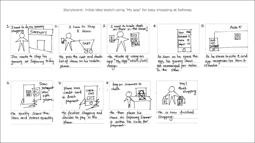 process_storyboard.jpg