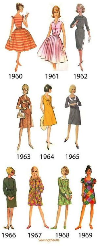 Sixties Dress Shapes