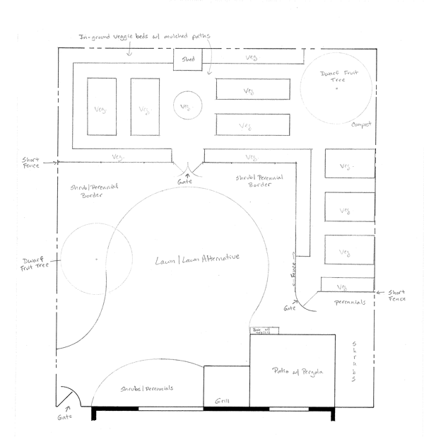 Second rough draft without a limiting vision.  Notice how the space flows more naturally, the lawn shape is really pleasing, and the odd formality of the two dwarf fruit trees is gone.