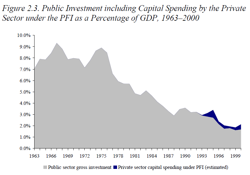 source: Institute for Fiscal Studies