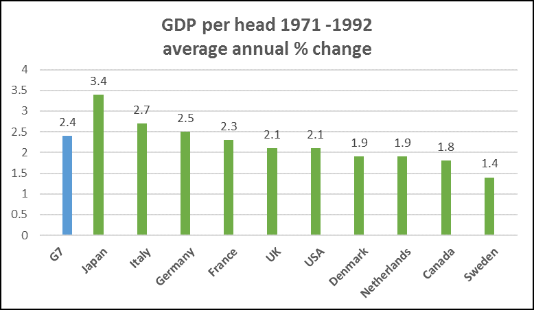 compare chart 1 1971 to 1992.png