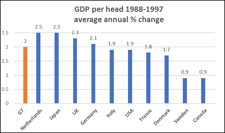 compare decade 1.png