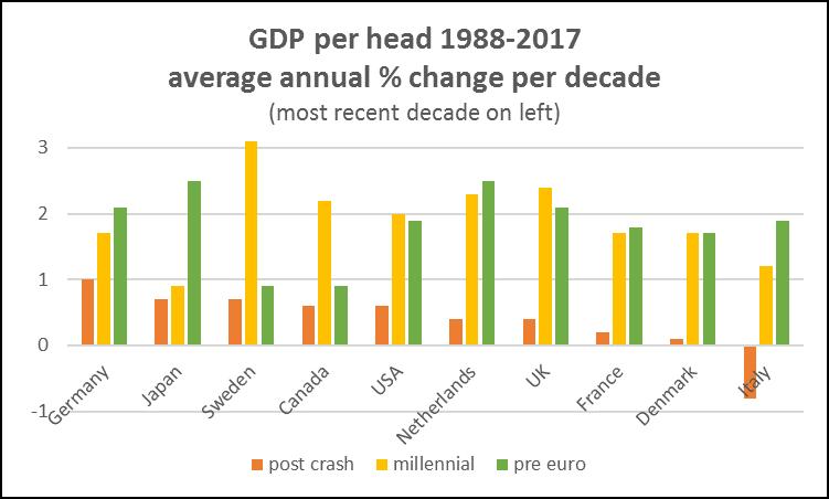compare decade 4.png