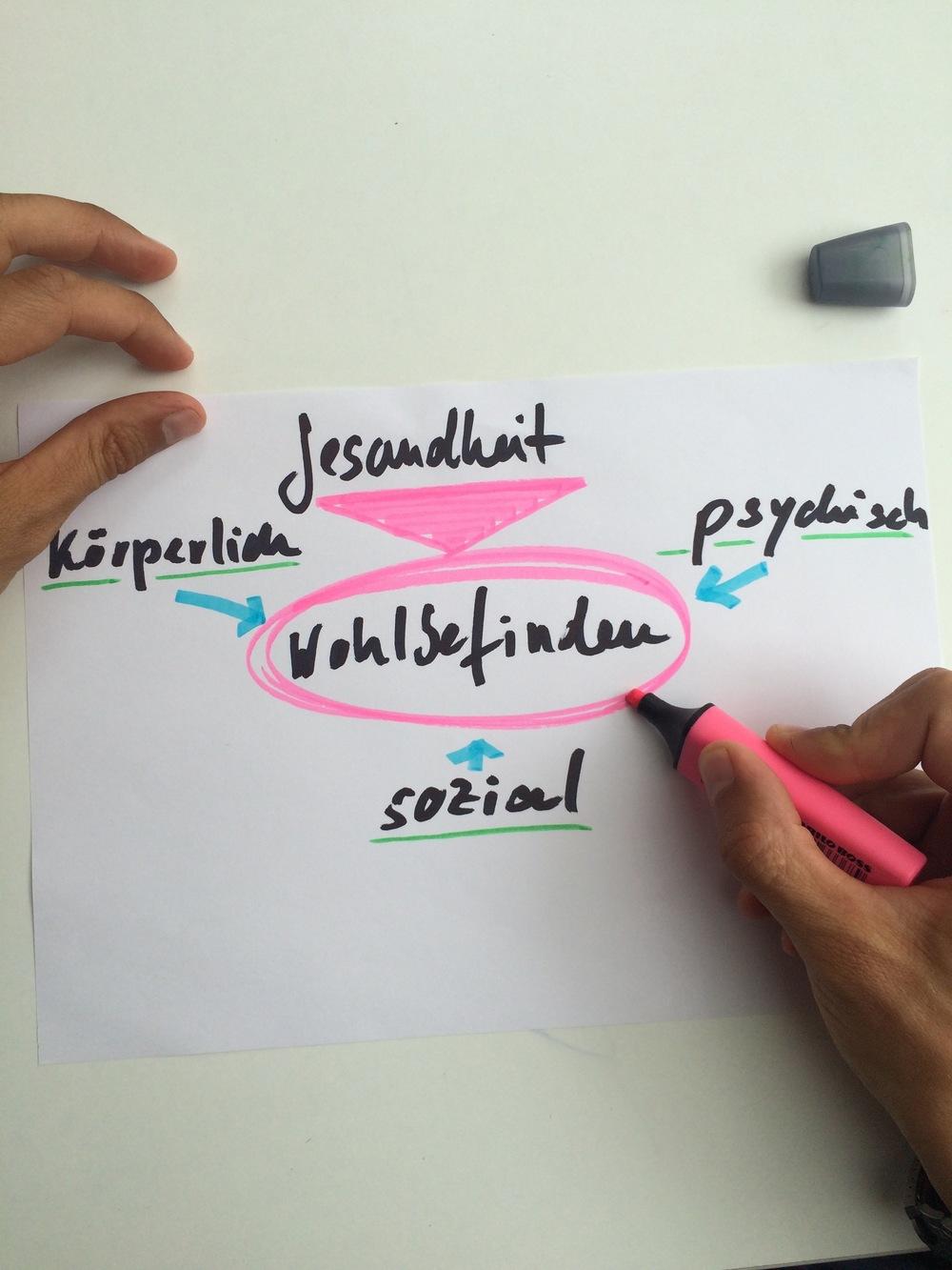 Gesundheit - der Zustand völligen körperlichen, mentalen und sozialen Wohlbefindens.