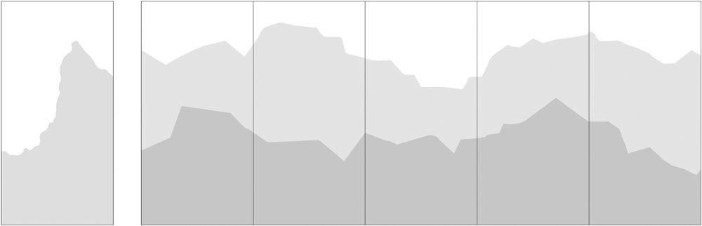 "Standard Layout (108"" height by full width) and Multi-Panel Variation"