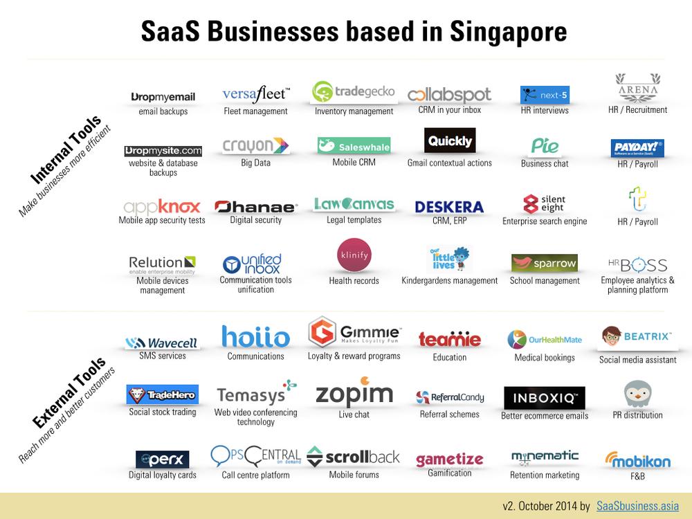 singapore-SaaS-Map.v2.001.jpg