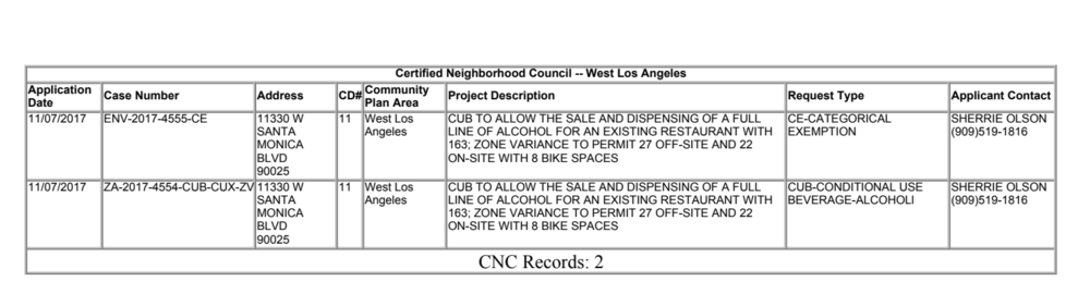 From the Application:  ENV-2017-4555-CE CUB TO ALLOW THE SALE AND DISPENSING OF A FULL LINE OF ALCOHOL FOR AN EXISTING RESTAURANT WITH 163; ZONE VARIANCE TO PERMIT 27 OFF-SITE AND 22 ON-SITE WITH 8 BIKE SPACES  ZA-2017-4554-CUB-CUX-ZV CUB TO ALLOW THE SALE AND DISPENSING OF A FULL LINE OF ALCOHOL FOR AN EXISTING RESTAURANT WITH 163; ZONE VARIANCE TO PERMIT 27 OFF-SITE AND 22 ON-SITE WITH 8 BIKE SPACES  SHERRIE OLSON (909)519-1816