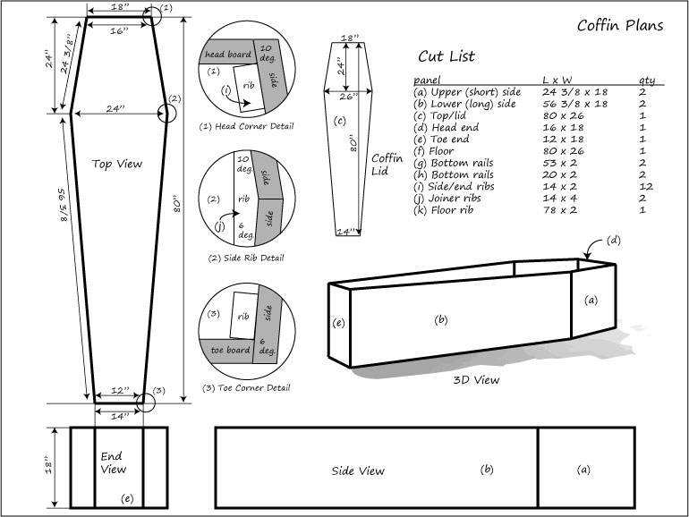 Figure 1 - Coffin blueprints. Click on this image to download a printable PDF version of these toe-pincher coffin blueprints.