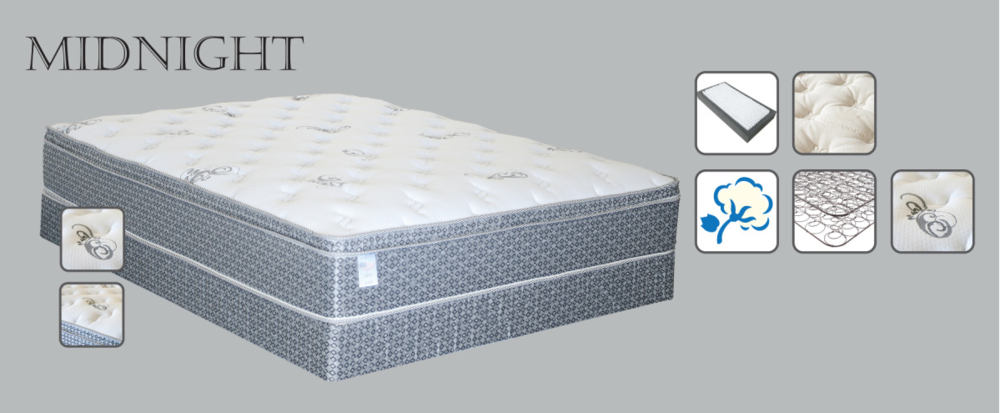 Maxim Mattress   COLLECTIONS   Midnight.png