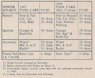 68 Camaro Fuse Diagram Wiring Diagram Details