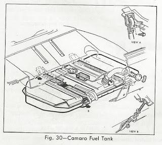 1967 camaro fuel line diagram