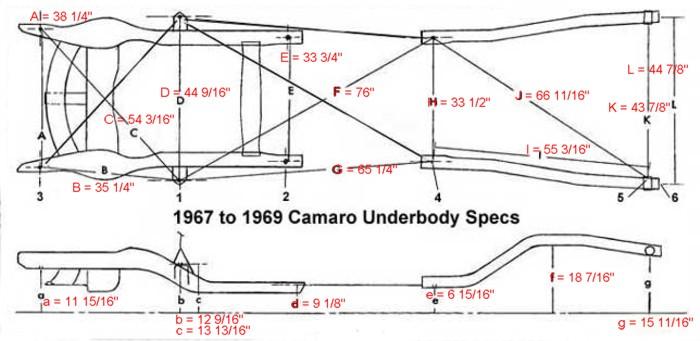Camaro Unibody Frame Dimensions