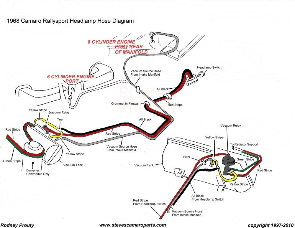rallysport hose routing diagrams  headlight hose diagram #11