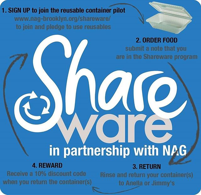 Do you want to take the waste out of your takeout? We are launching a pilot program with NAG, the first of its kind in NYC! Greenpoint is the focal point for the pilot: want to join? Fill out the participant survey, link in bio! #TakeOutTheWaste . . .  #TakeOutTheWaste #shareware #wastelessnyc #reusables #reusable #takeout #reusablecontainer #wastereduction #greenpoint #brooklyn #sustainability #environment #nyc #recycling #nycrecycles #restaurantrecycling