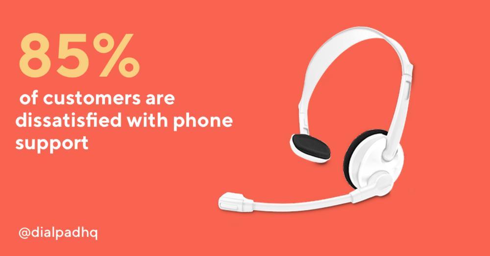 Source:  Salesforce