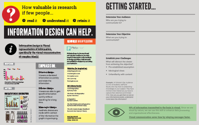 Need Help? - Worksheet available to give you information to get started determining your content.