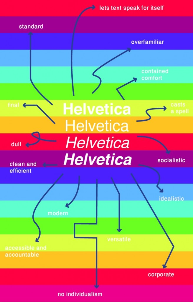 The Helvetica Conundrum