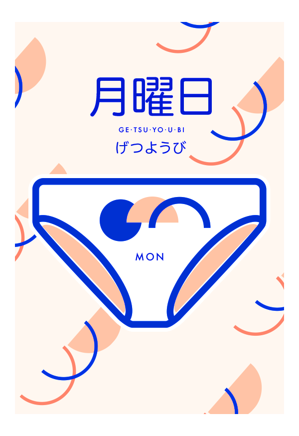 The first character (月) means moon. Monday = Moonday.