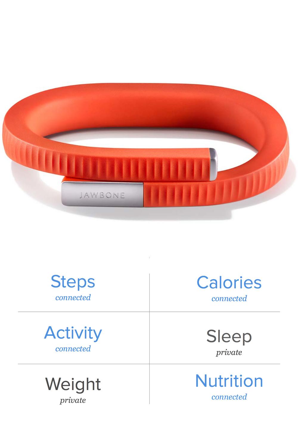 Jawbone data.jpg