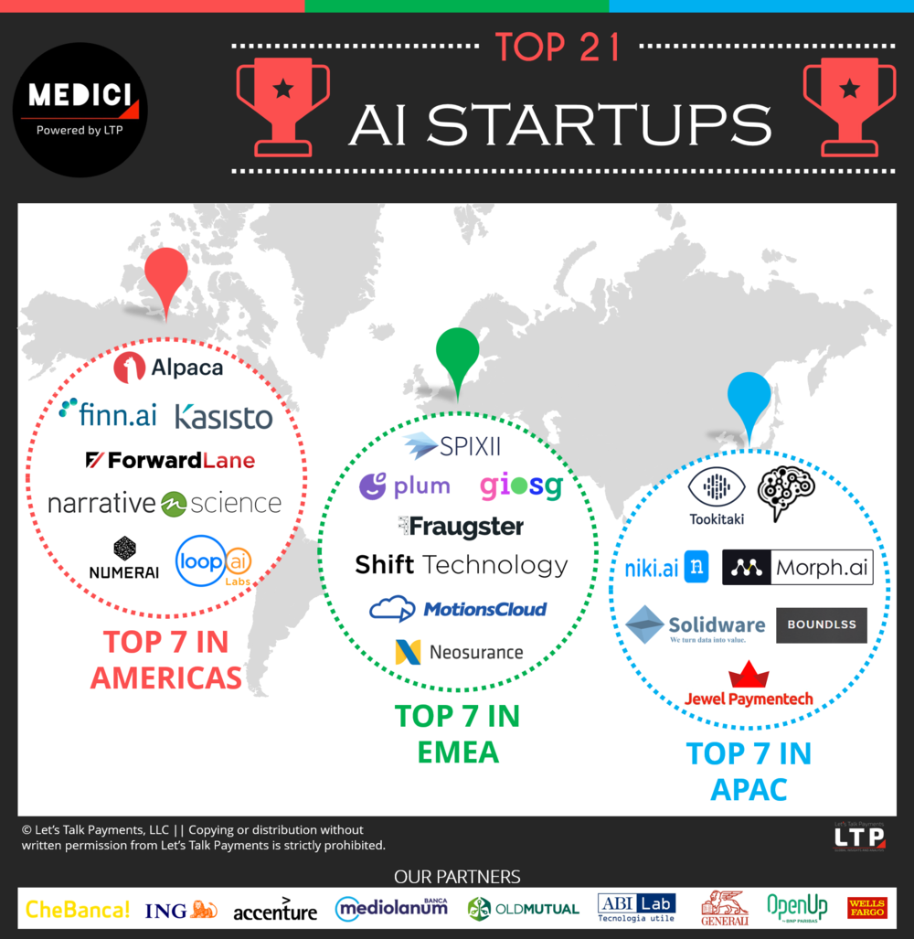 MEDICI-Top-21-AI-Startups-with-new-Kasisto-Logo.png