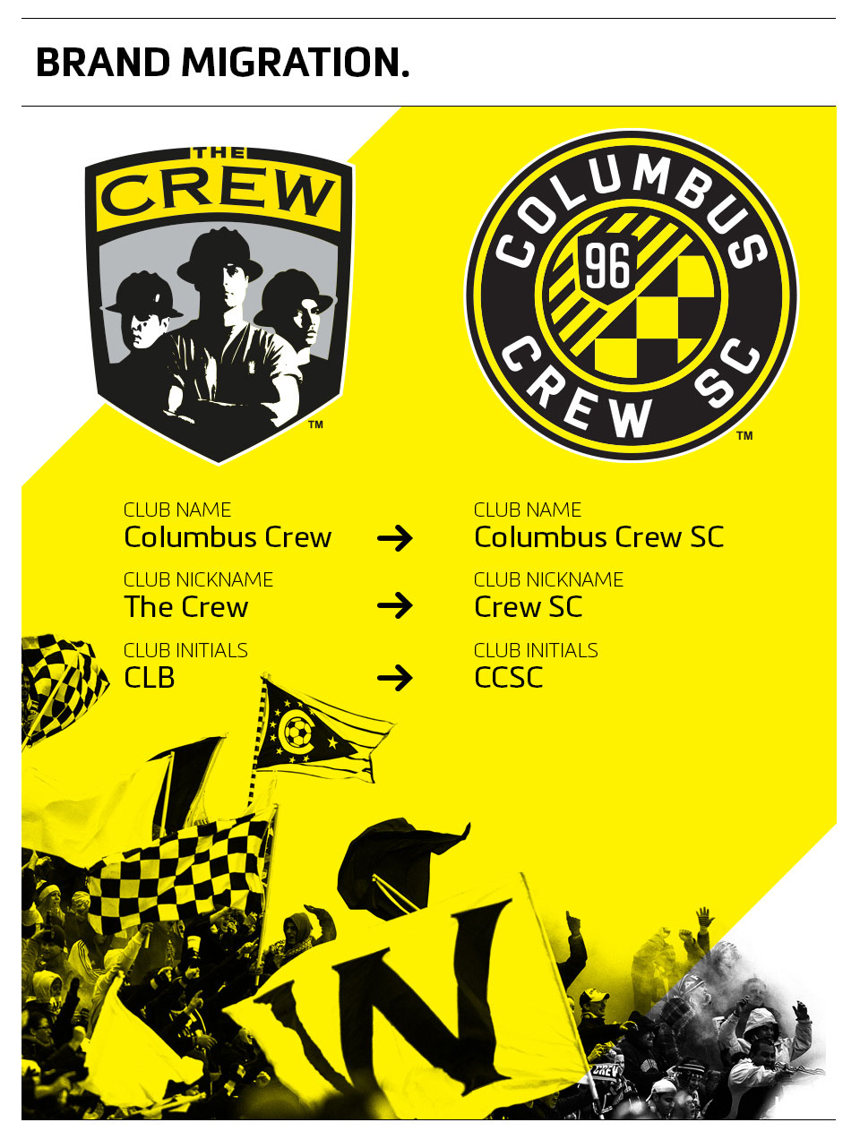 columbus_crew_changes.jpg