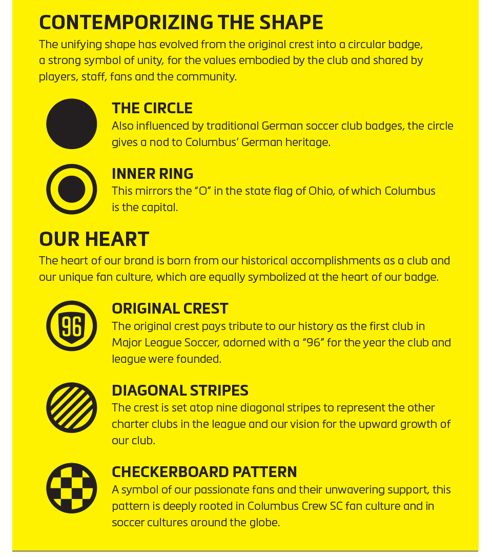 columbus_crew_logo_explanation.png