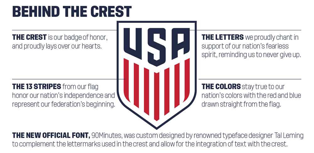 us_soccer_logo_explained.png